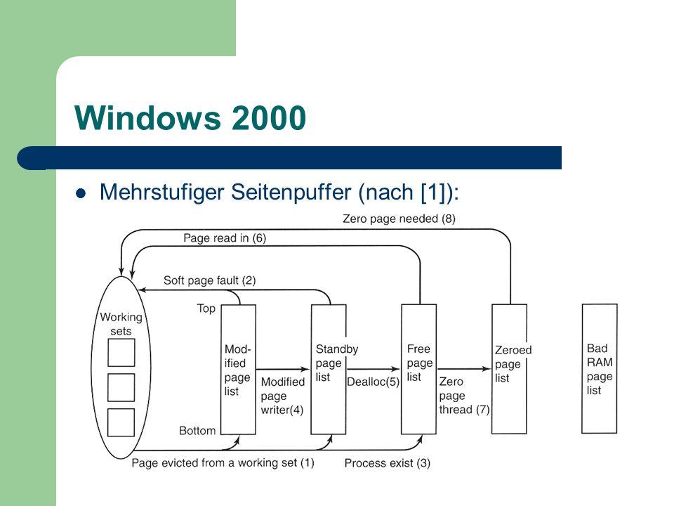Windows 2000 Mehrstufiger Seitenpuffer (nach [1]):